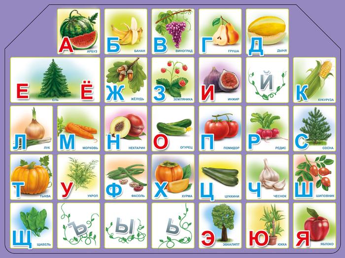 назад список всех растений мира по алфавиту дефлекторы