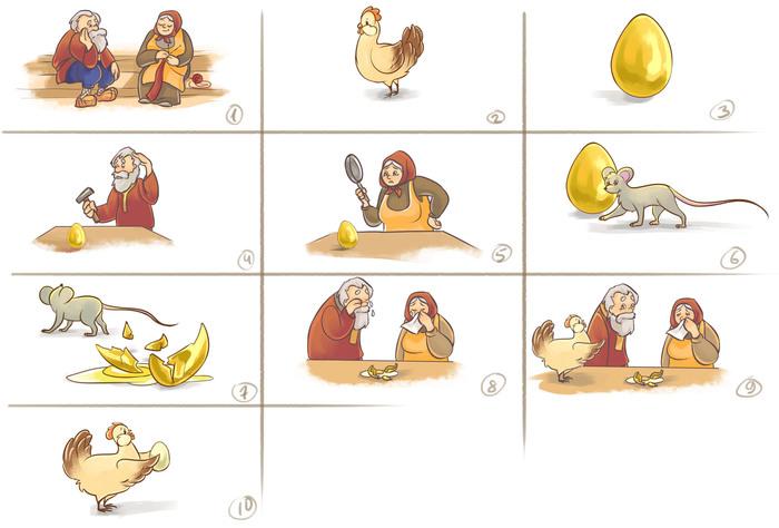 Алгоритм сказки репка в картинках